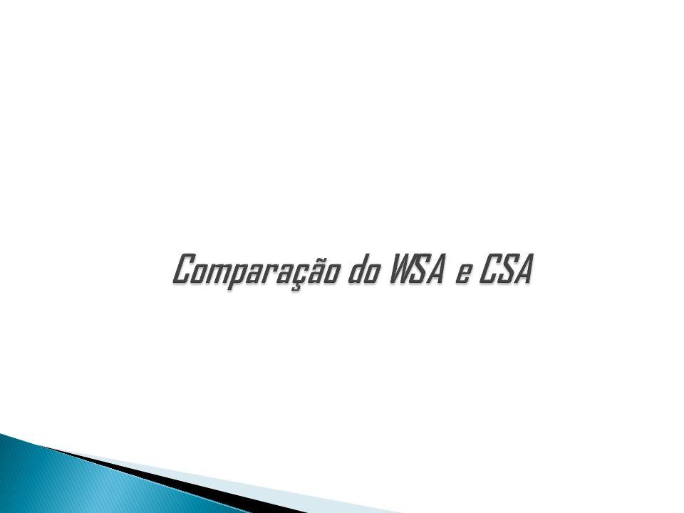 Comparação do WSA e CSA