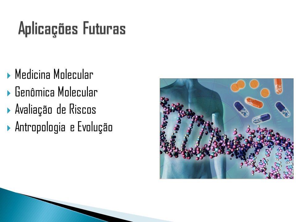 Aplicações Futuras Medicina Molecular Genômica Molecular