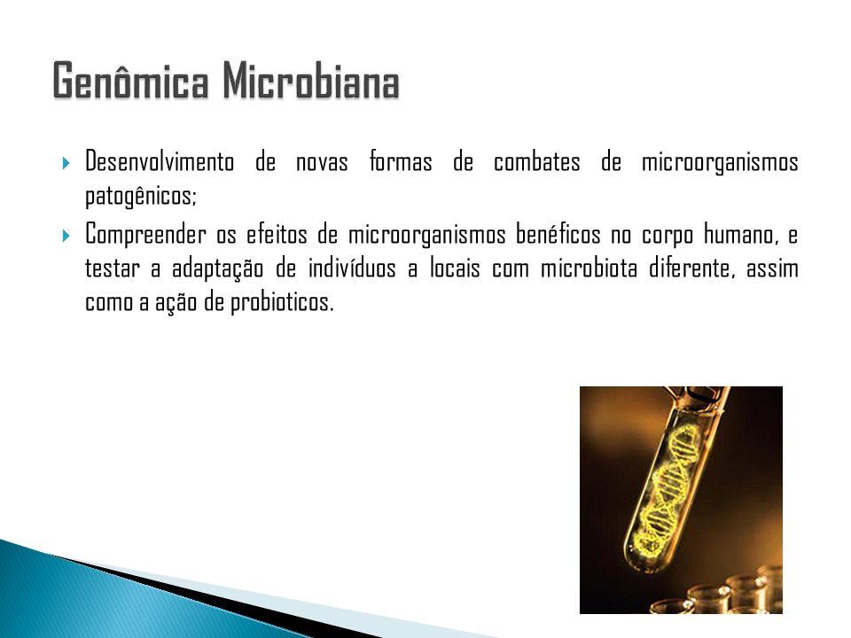 Genômica Microbiana Desenvolvimento de novas formas de combates de microorganismos patogênicos;