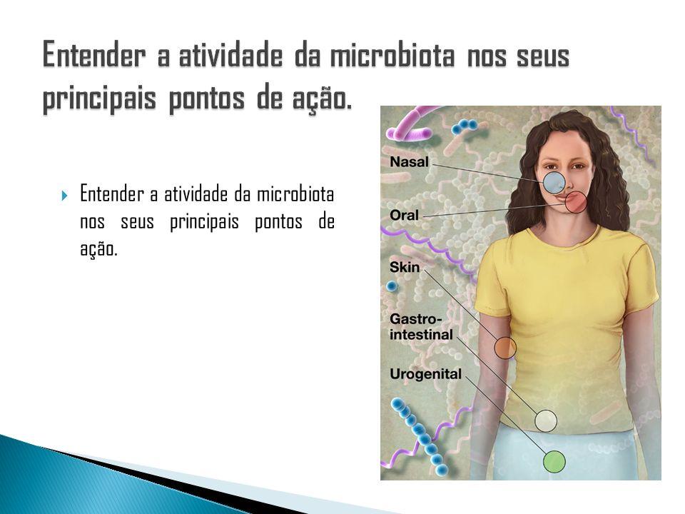 Entender a atividade da microbiota nos seus principais pontos de ação.
