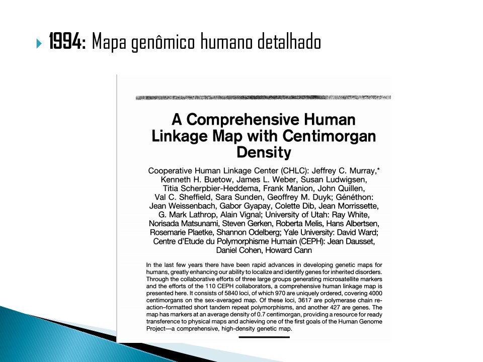 1994: Mapa genômico humano detalhado