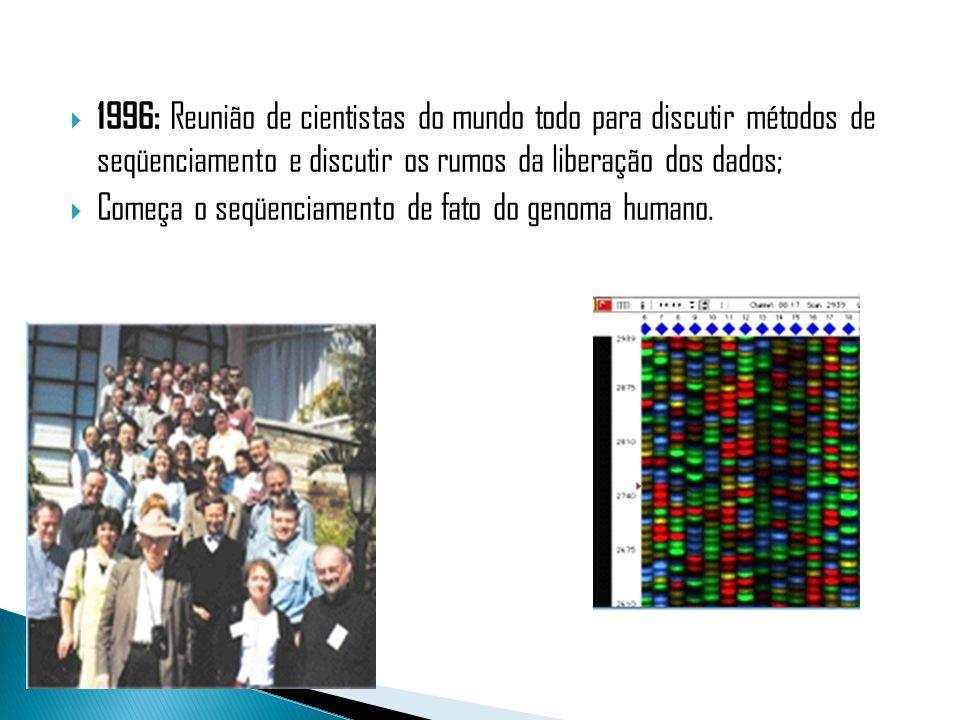 1996: Reunião de cientistas do mundo todo para discutir métodos de seqüenciamento e discutir os rumos da liberação dos dados;