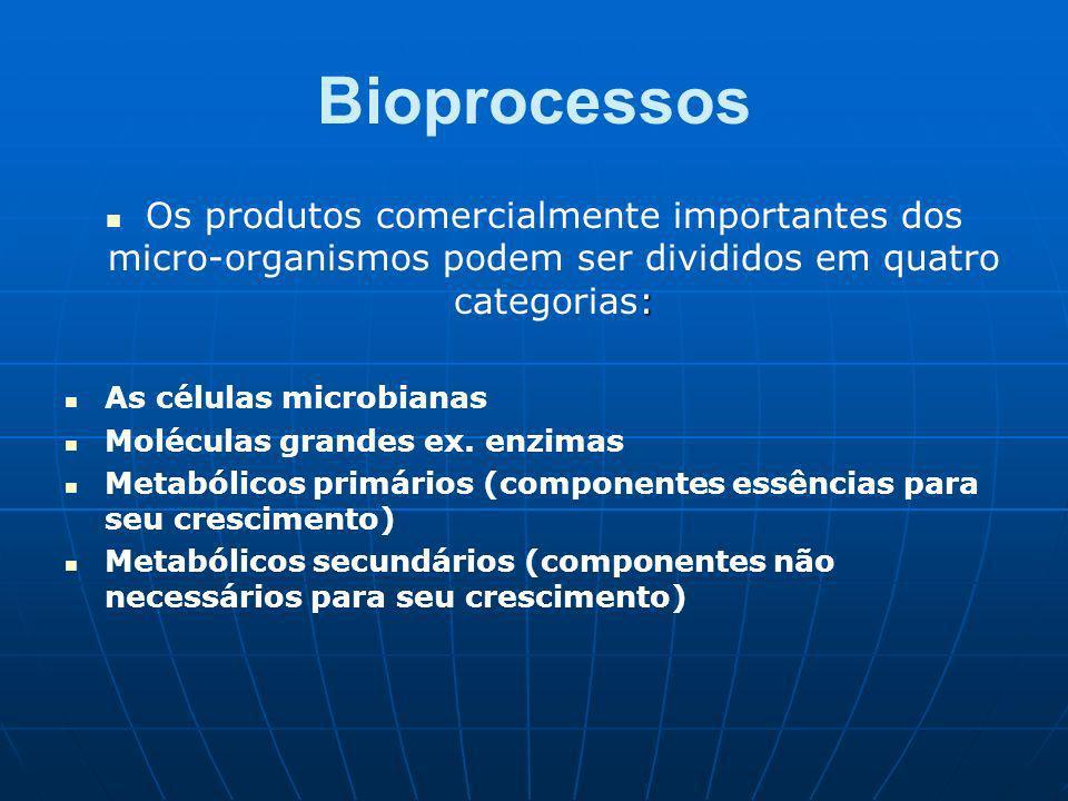 Bioprocessos Os produtos comercialmente importantes dos micro-organismos podem ser divididos em quatro categorias: