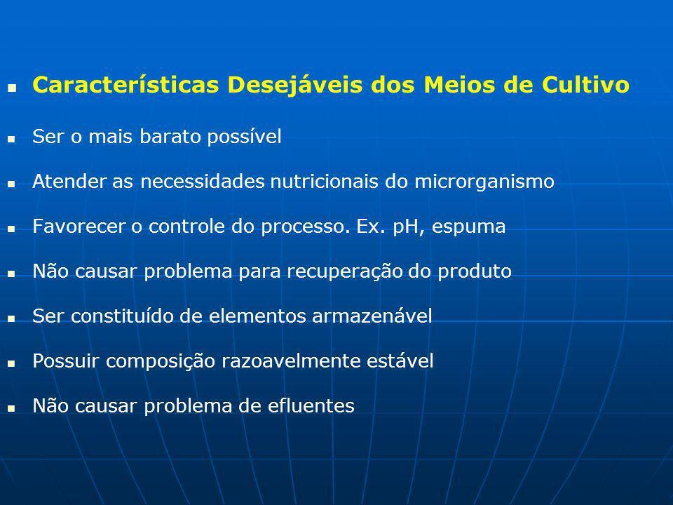Características Desejáveis dos Meios de Cultivo