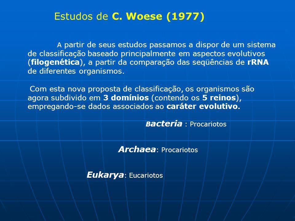 Estudos de C. Woese (1977)