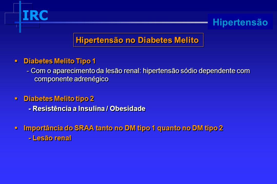 Hipertensão no Diabetes Melito