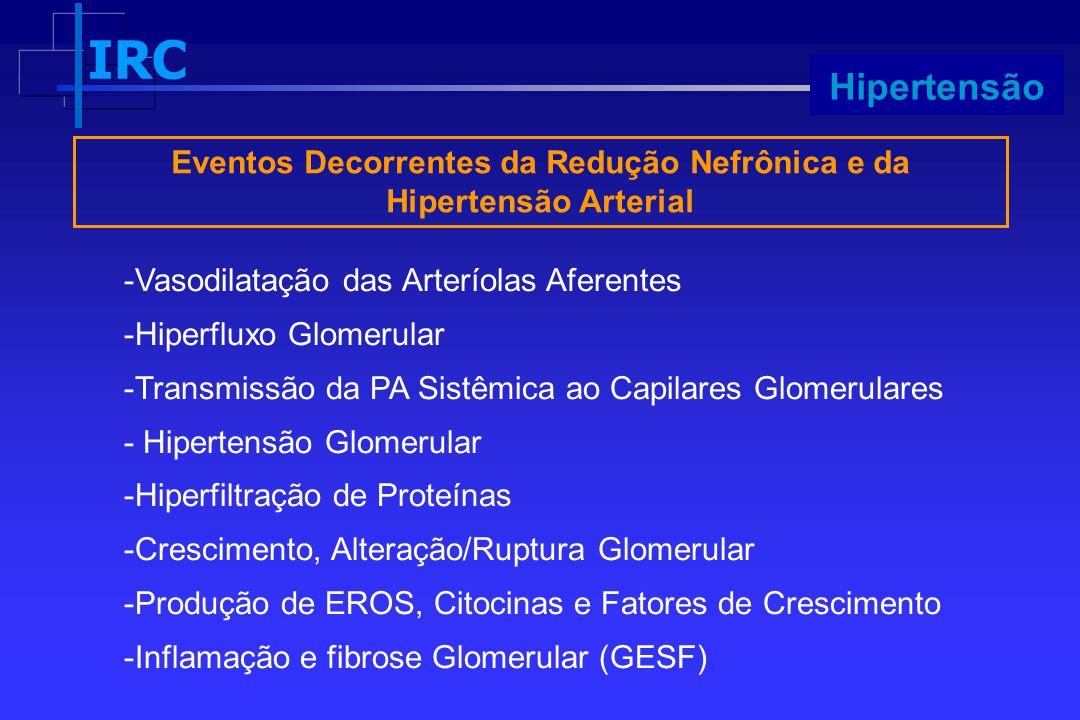 Eventos Decorrentes da Redução Nefrônica e da Hipertensão Arterial