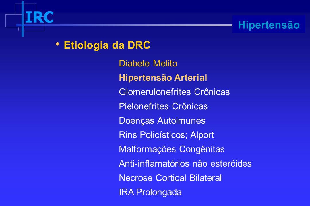 Etiologia da DRC Hipertensão Diabete Melito Hipertensão Arterial