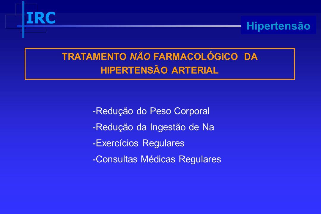 TRATAMENTO NÃO FARMACOLÓGICO DA HIPERTENSÃO ARTERIAL