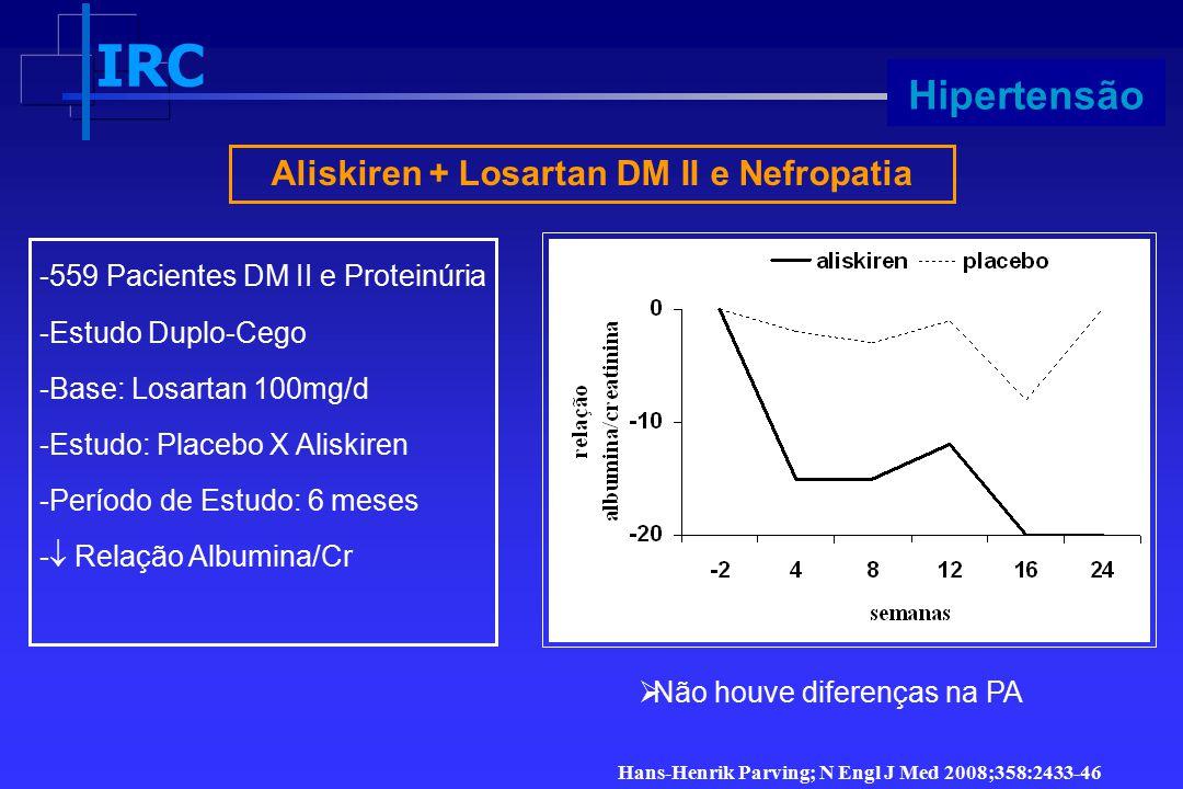 Aliskiren + Losartan DM II e Nefropatia