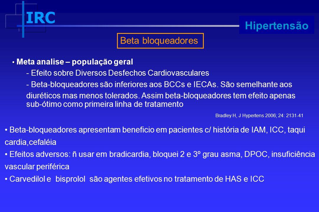 Hipertensão Beta bloqueadores
