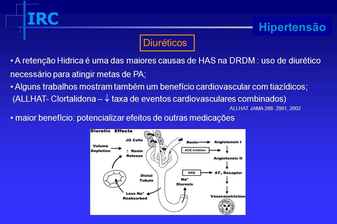 Hipertensão Diuréticos
