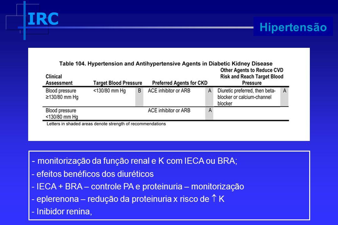 Hipertensão monitorização da função renal e K com IECA ou BRA;