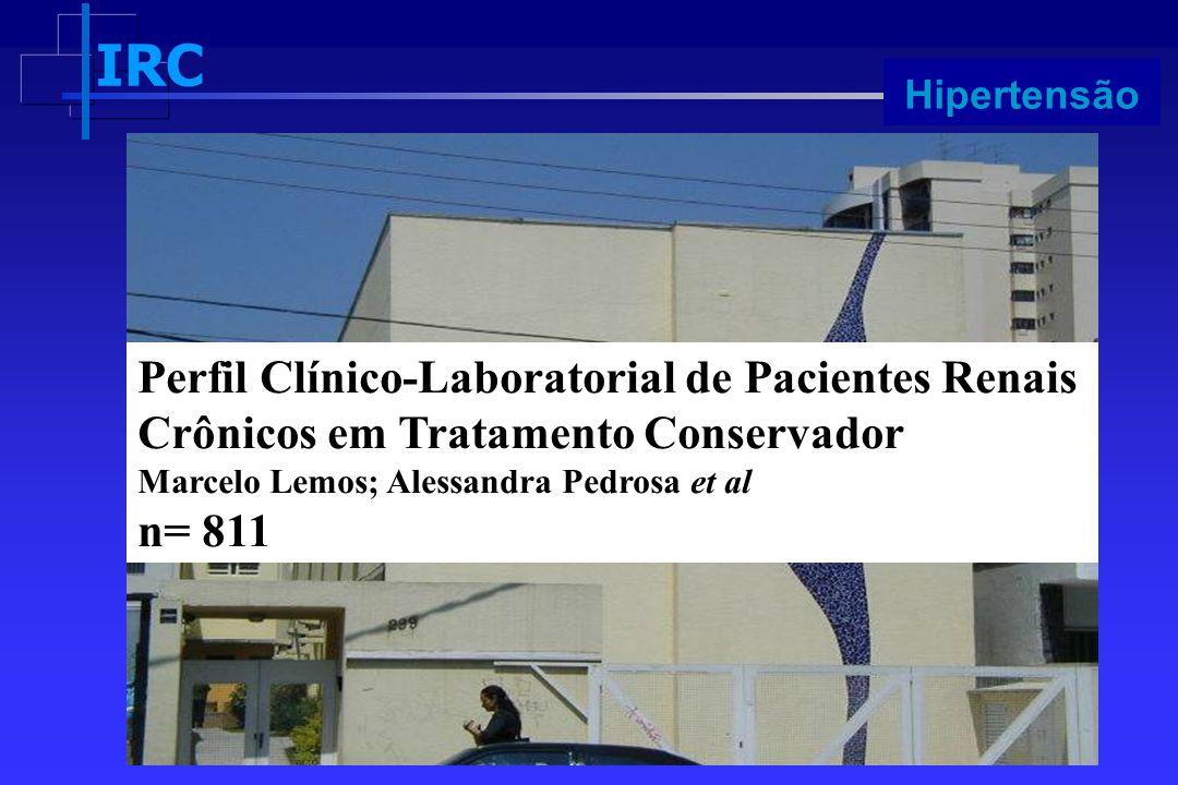 Perfil Clínico-Laboratorial de Pacientes Renais