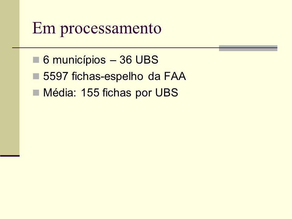 Em processamento 6 municípios – 36 UBS 5597 fichas-espelho da FAA