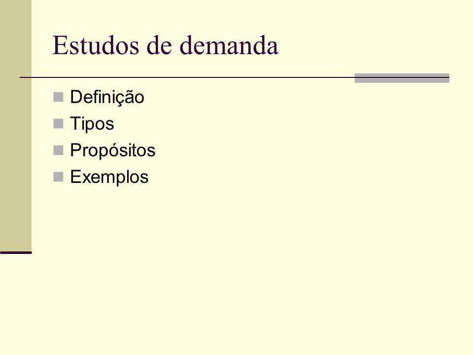 Estudos de demanda Definição Tipos Propósitos Exemplos