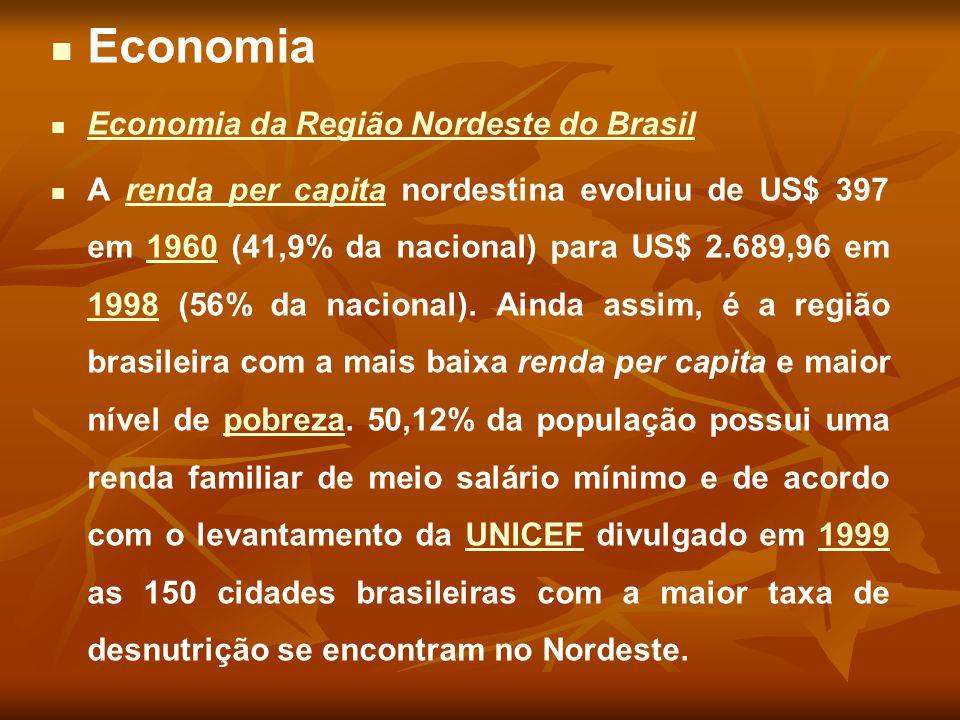 Economia Economia da Região Nordeste do Brasil