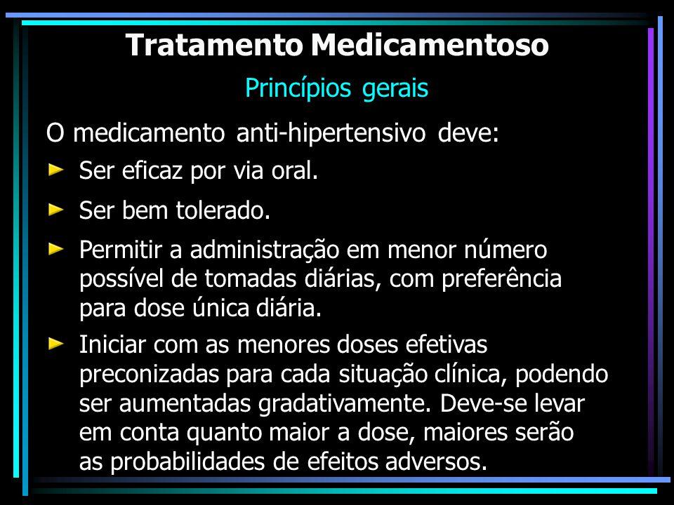 Tratamento Medicamentoso
