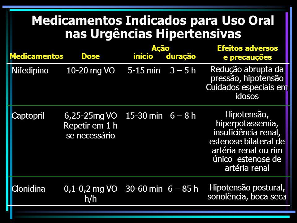 Medicamentos Indicados para Uso Oral nas Urgências Hipertensivas