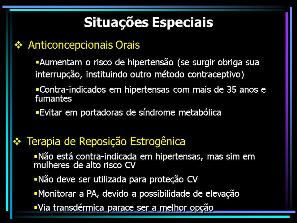 Situações Especiais Anticoncepcionais Orais