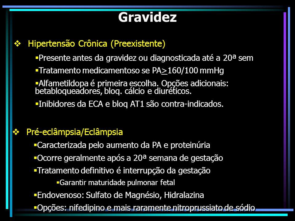Gravidez Hipertensão Crônica (Preexistente) Pré-eclâmpsia/Eclâmpsia