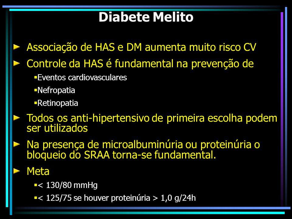 Diabete Melito Associação de HAS e DM aumenta muito risco CV