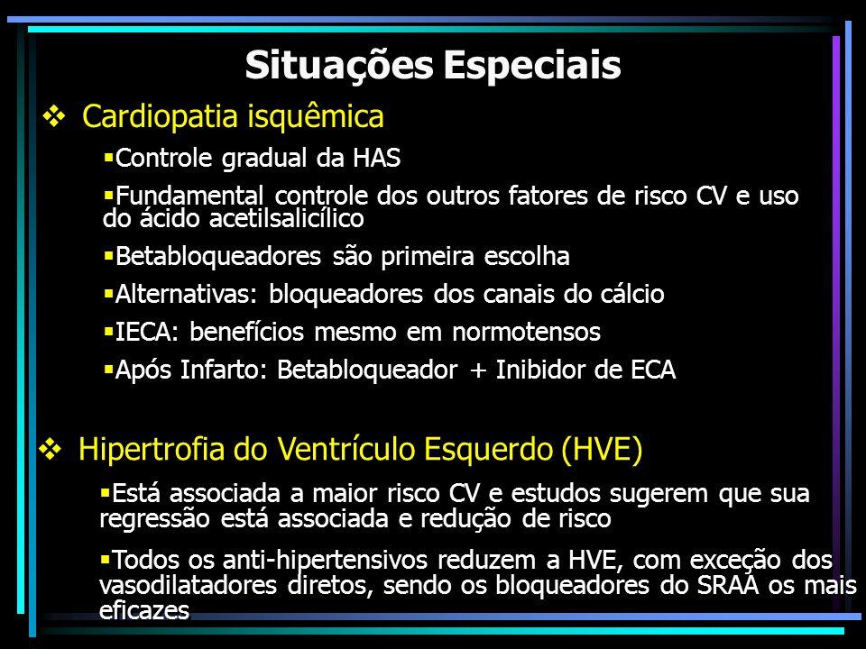 Situações Especiais Cardiopatia isquêmica