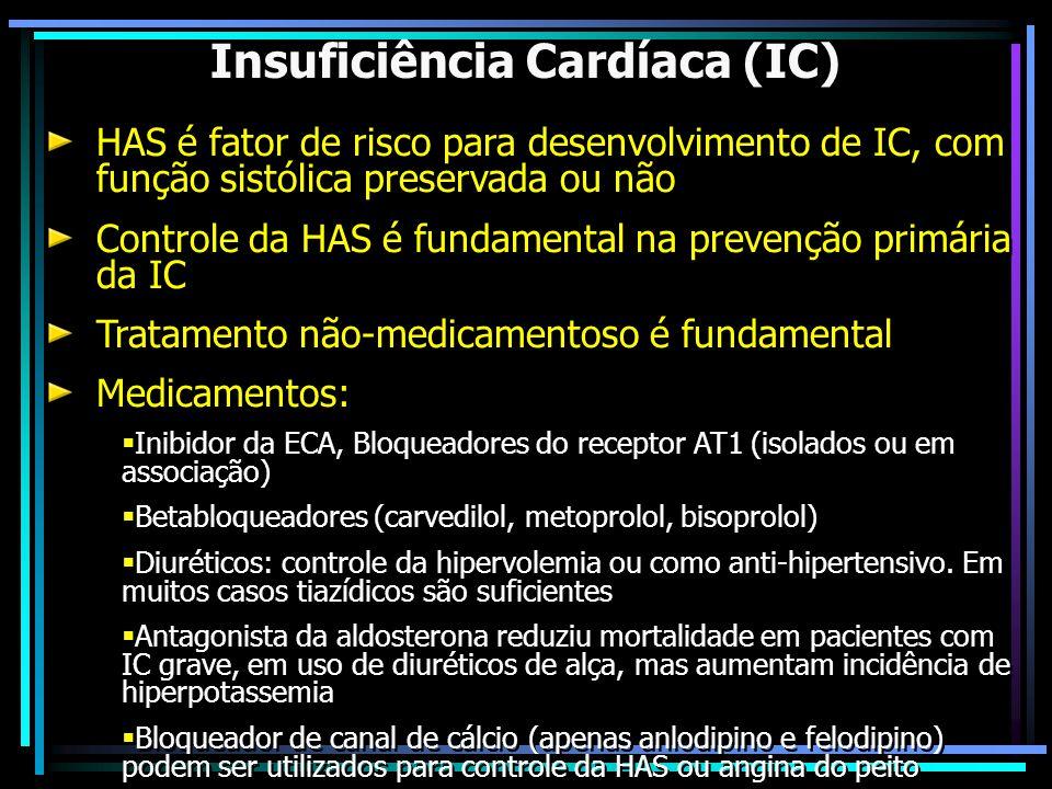 Insuficiência Cardíaca (IC)