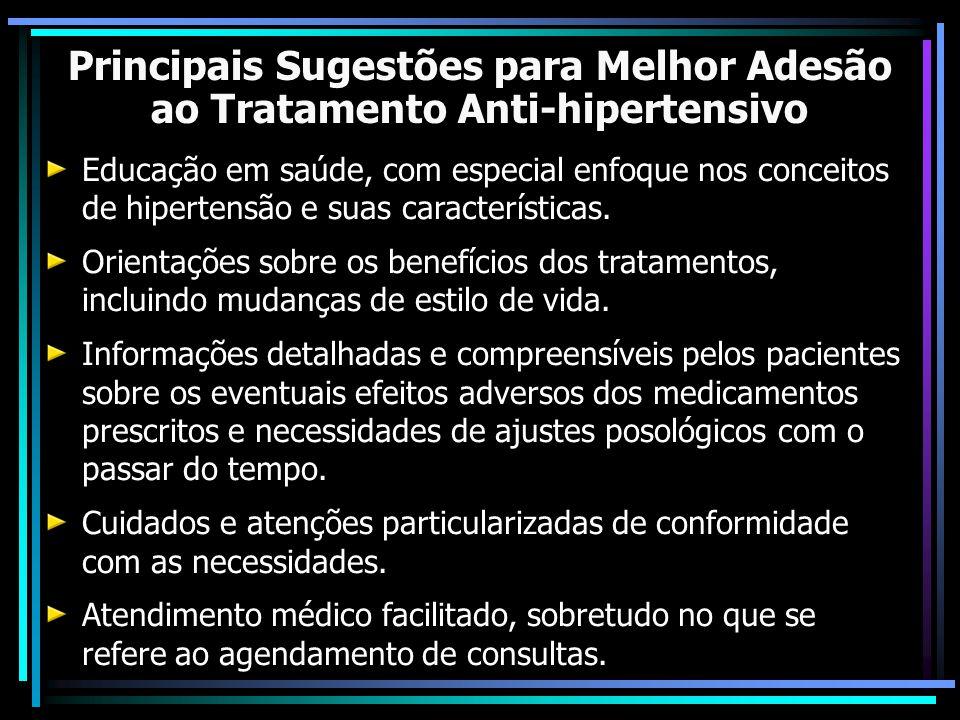 Principais Sugestões para Melhor Adesão ao Tratamento Anti-hipertensivo