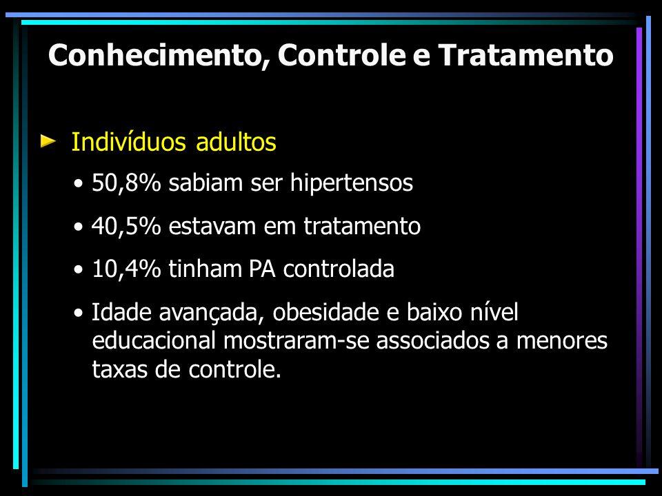 Conhecimento, Controle e Tratamento