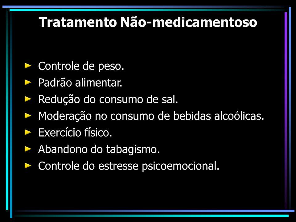 Tratamento Não-medicamentoso