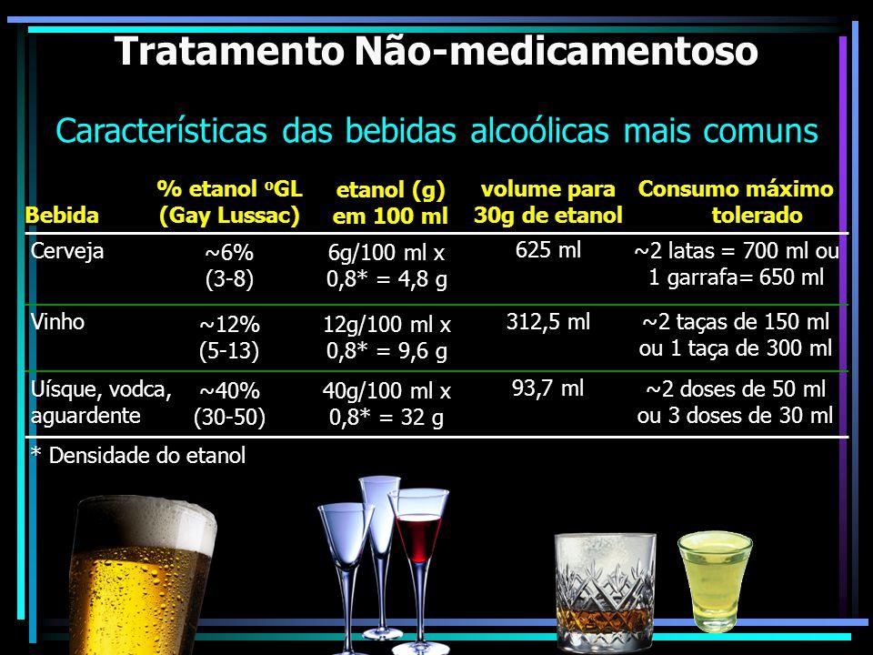 Tratamento Não-medicamentoso Consumo máximo tolerado