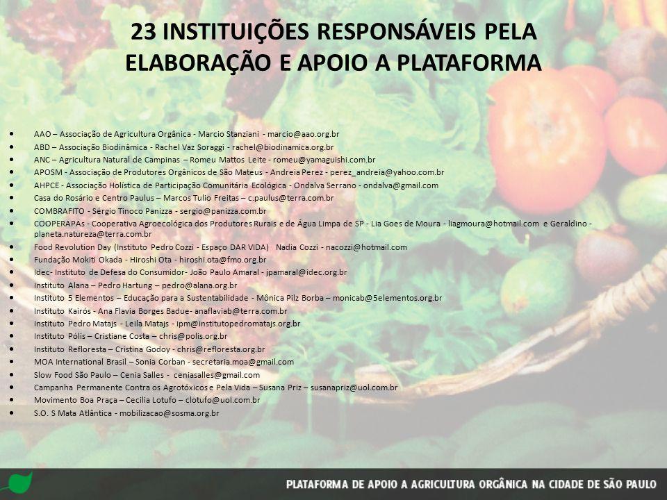 23 INSTITUIÇÕES RESPONSÁVEIS PELA ELABORAÇÃO E APOIO A PLATAFORMA