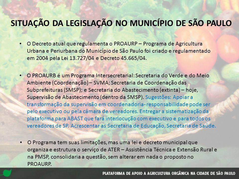 SITUAÇÃO DA LEGISLAÇÃO NO MUNICÍPIO DE SÃO PAULO