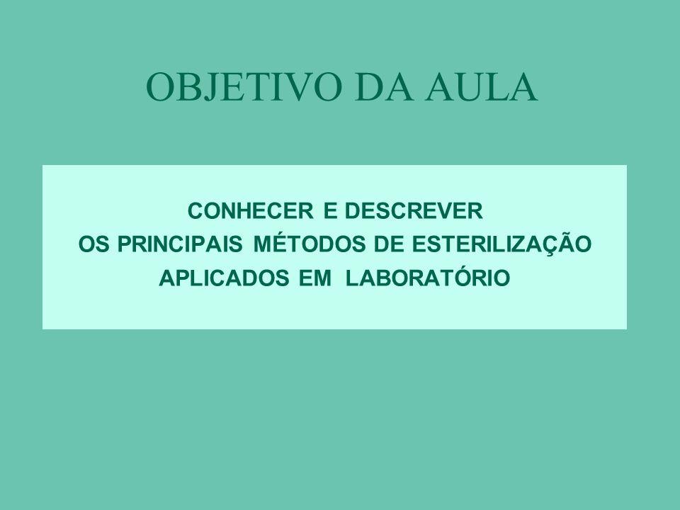 OS PRINCIPAIS MÉTODOS DE ESTERILIZAÇÃO APLICADOS EM LABORATÓRIO