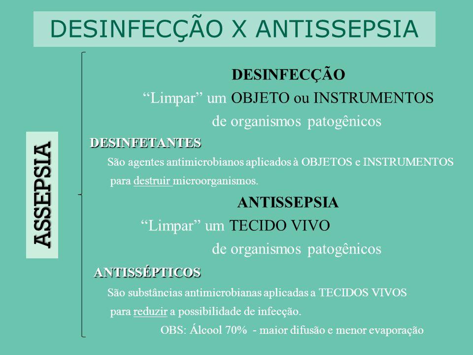 DESINFECÇÃO X ANTISSEPSIA