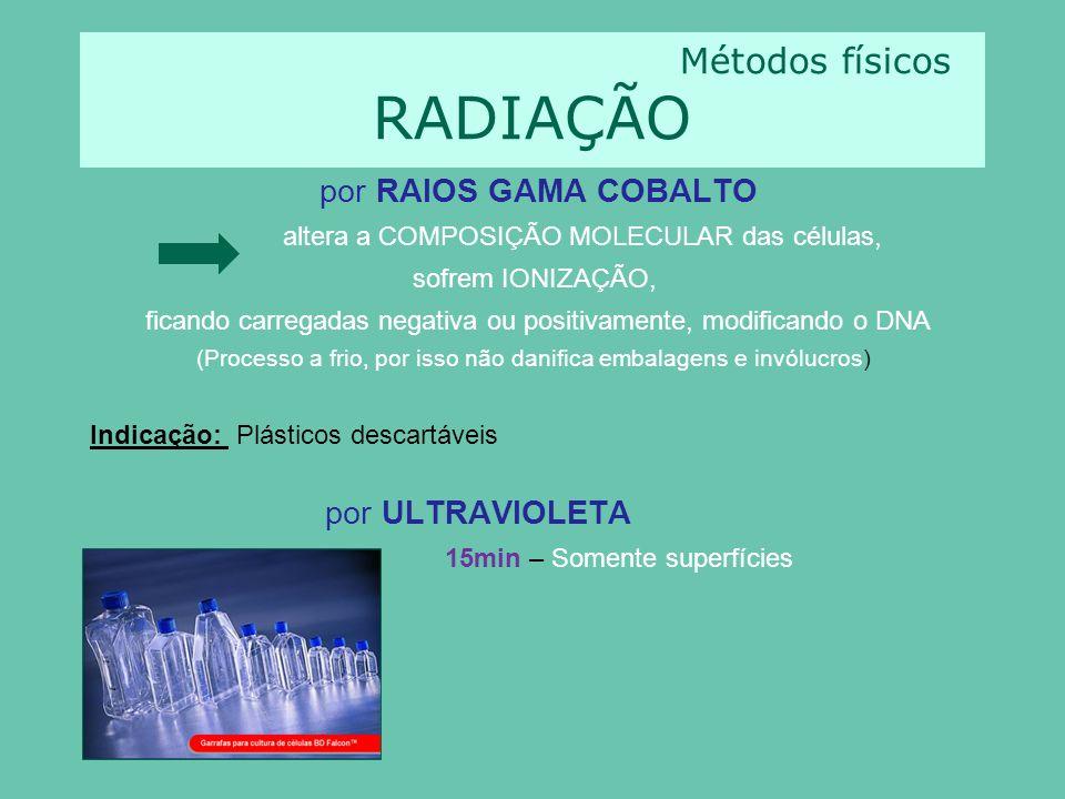 Métodos físicos RADIAÇÃO