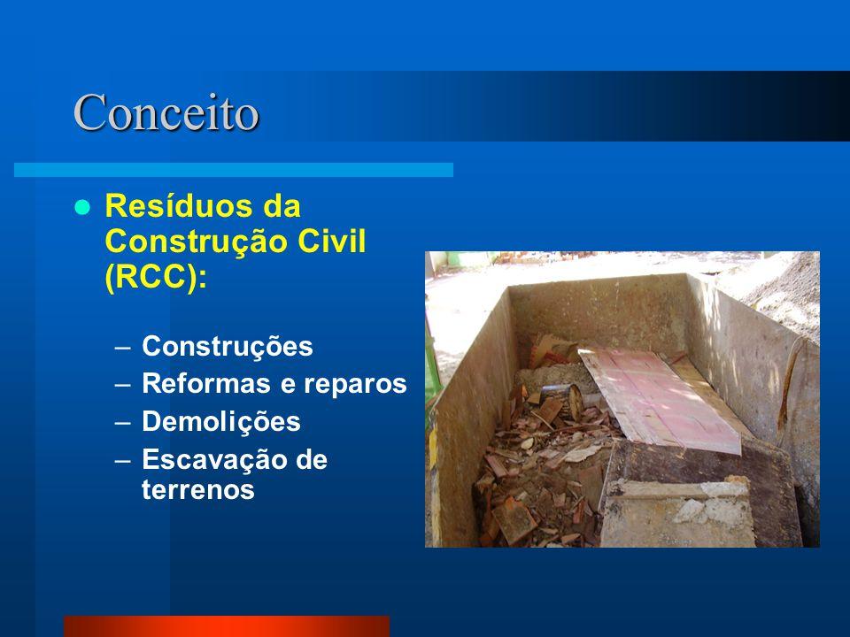 Conceito Resíduos da Construção Civil (RCC): Construções
