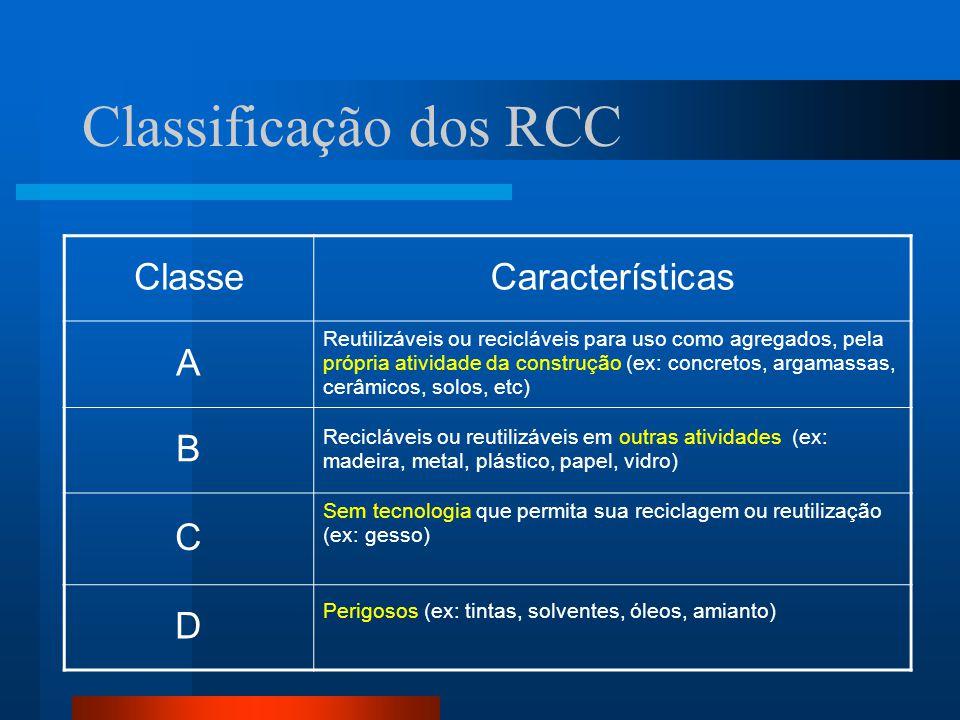 Classificação dos RCC Classe Características A B C D