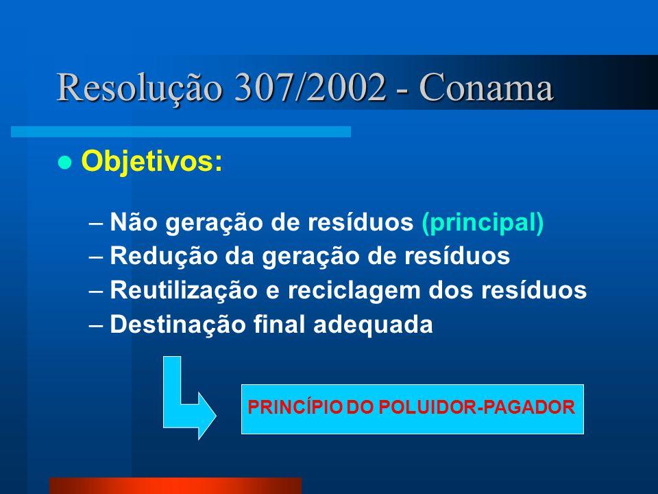 Resolução 307/2002 - Conama Objetivos: