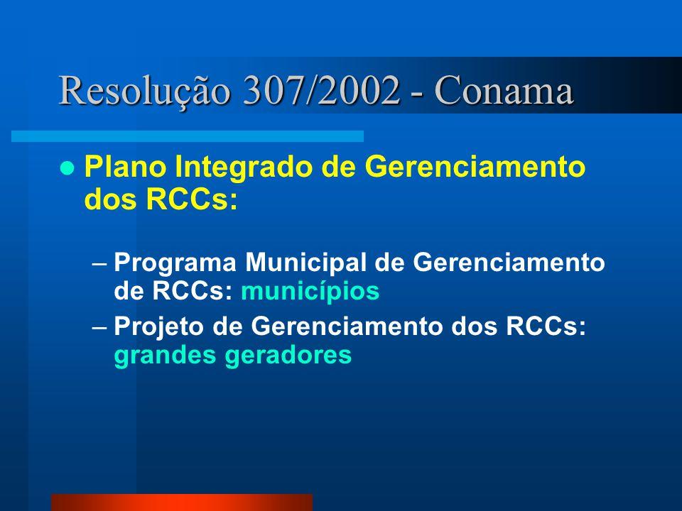 Resolução 307/2002 - Conama Plano Integrado de Gerenciamento dos RCCs: