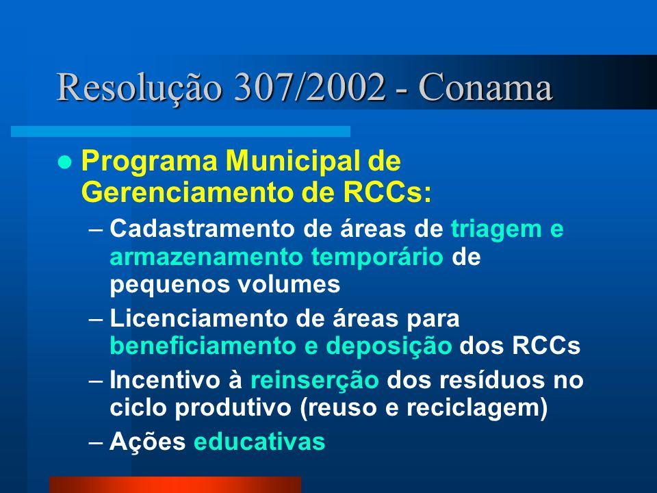 Resolução 307/2002 - Conama Programa Municipal de Gerenciamento de RCCs: