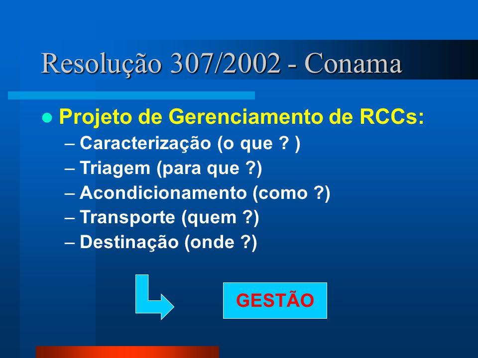 Resolução 307/2002 - Conama Projeto de Gerenciamento de RCCs: