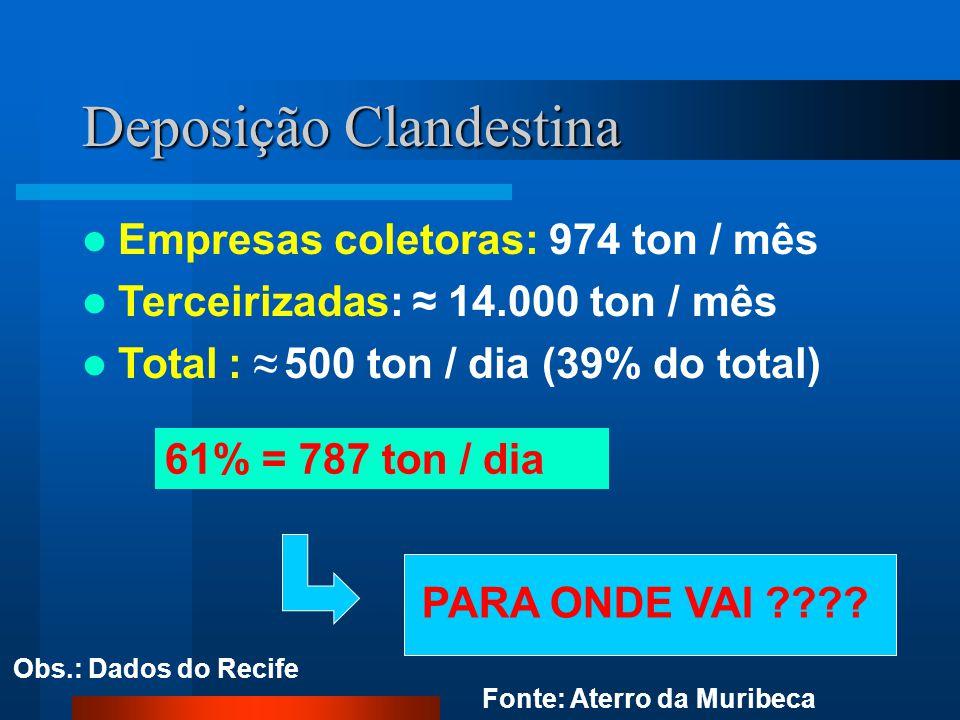 Deposição Clandestina