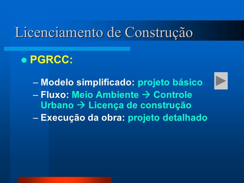 Licenciamento de Construção