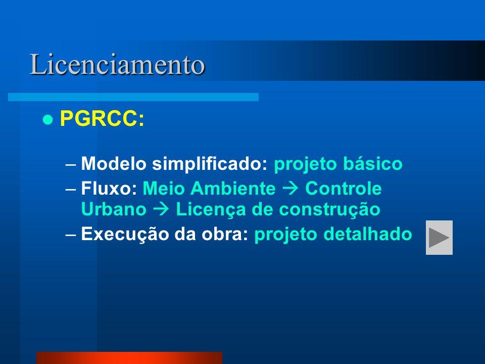Licenciamento PGRCC: Modelo simplificado: projeto básico