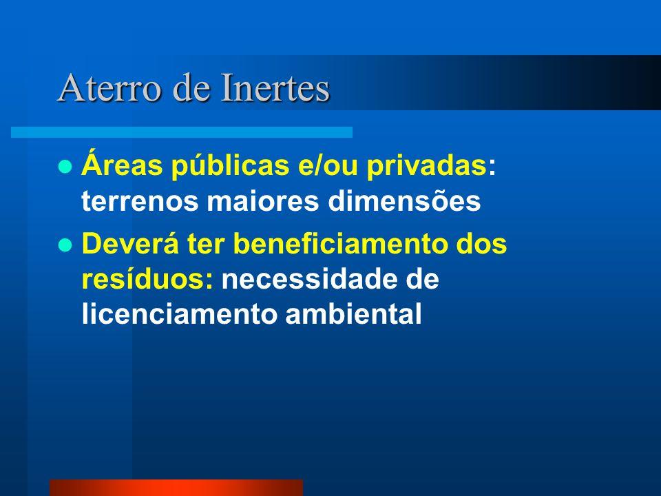 Aterro de Inertes Áreas públicas e/ou privadas: terrenos maiores dimensões.