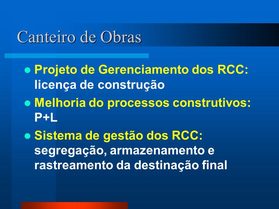 Canteiro de Obras Projeto de Gerenciamento dos RCC: licença de construção. Melhoria do processos construtivos: P+L.