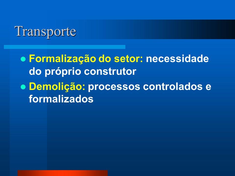 Transporte Formalização do setor: necessidade do próprio construtor