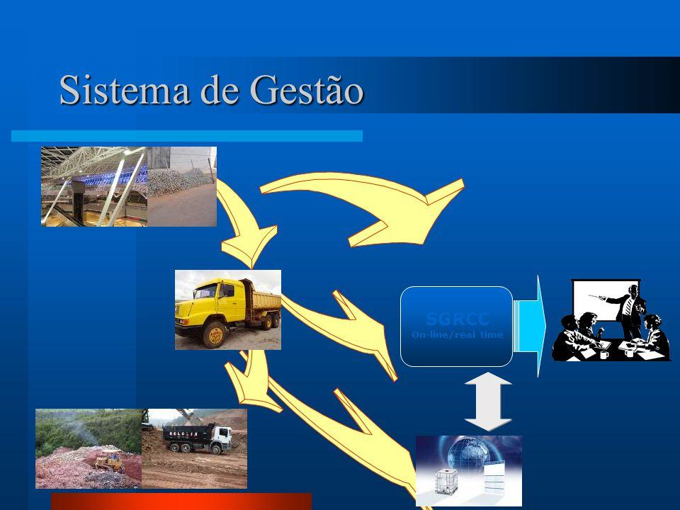Sistema de Gestão SGRCC On-line/real time